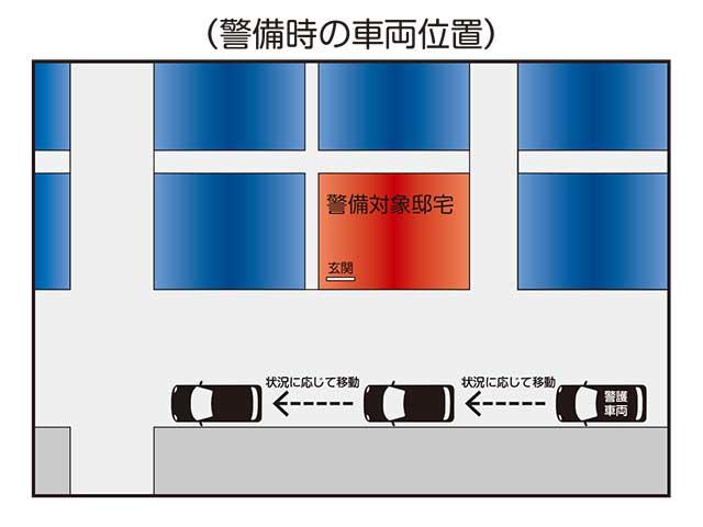 警備時の車両位置図