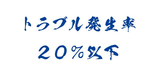 トラブル発生率20%以下